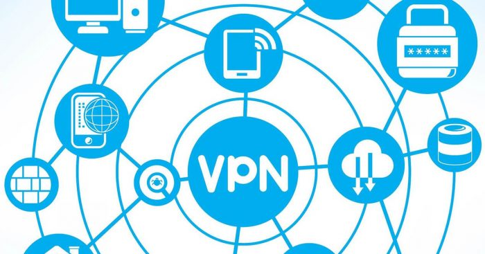 VPN for UAE Android